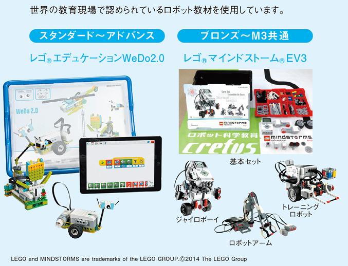 世界標準のロボット教材