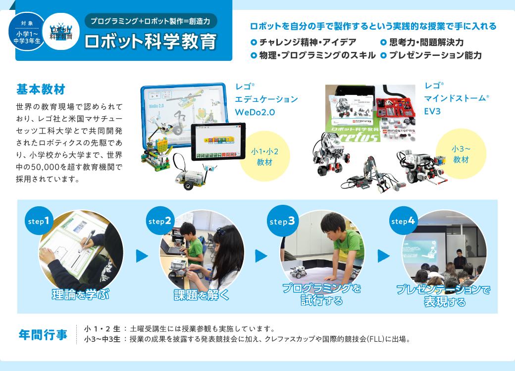 ロボット科学教育 講座紹介