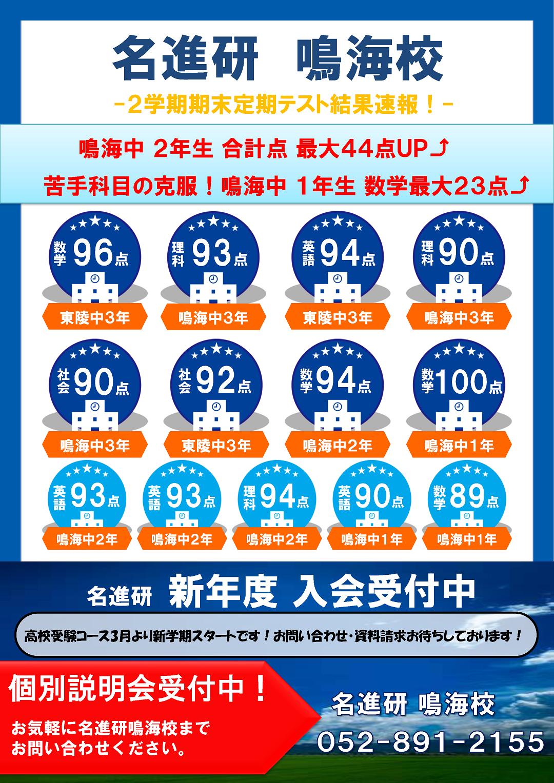 【高校受験】2学期期末テスト結果!