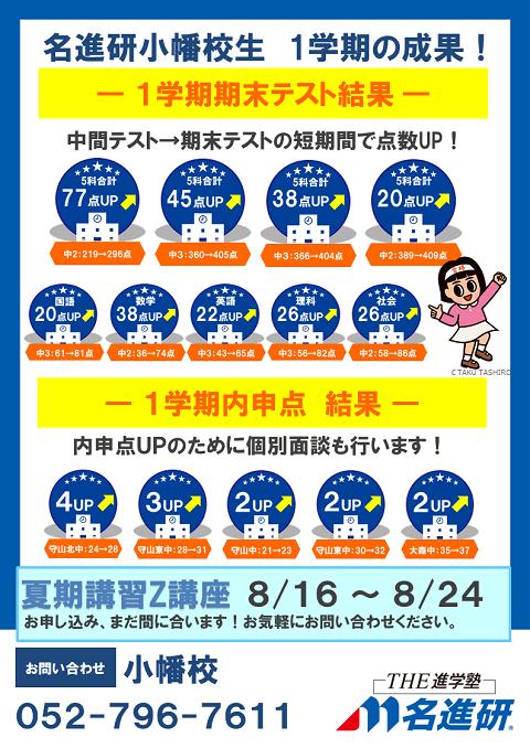 【高校受験コース】1学期期末テスト・内申点結果!