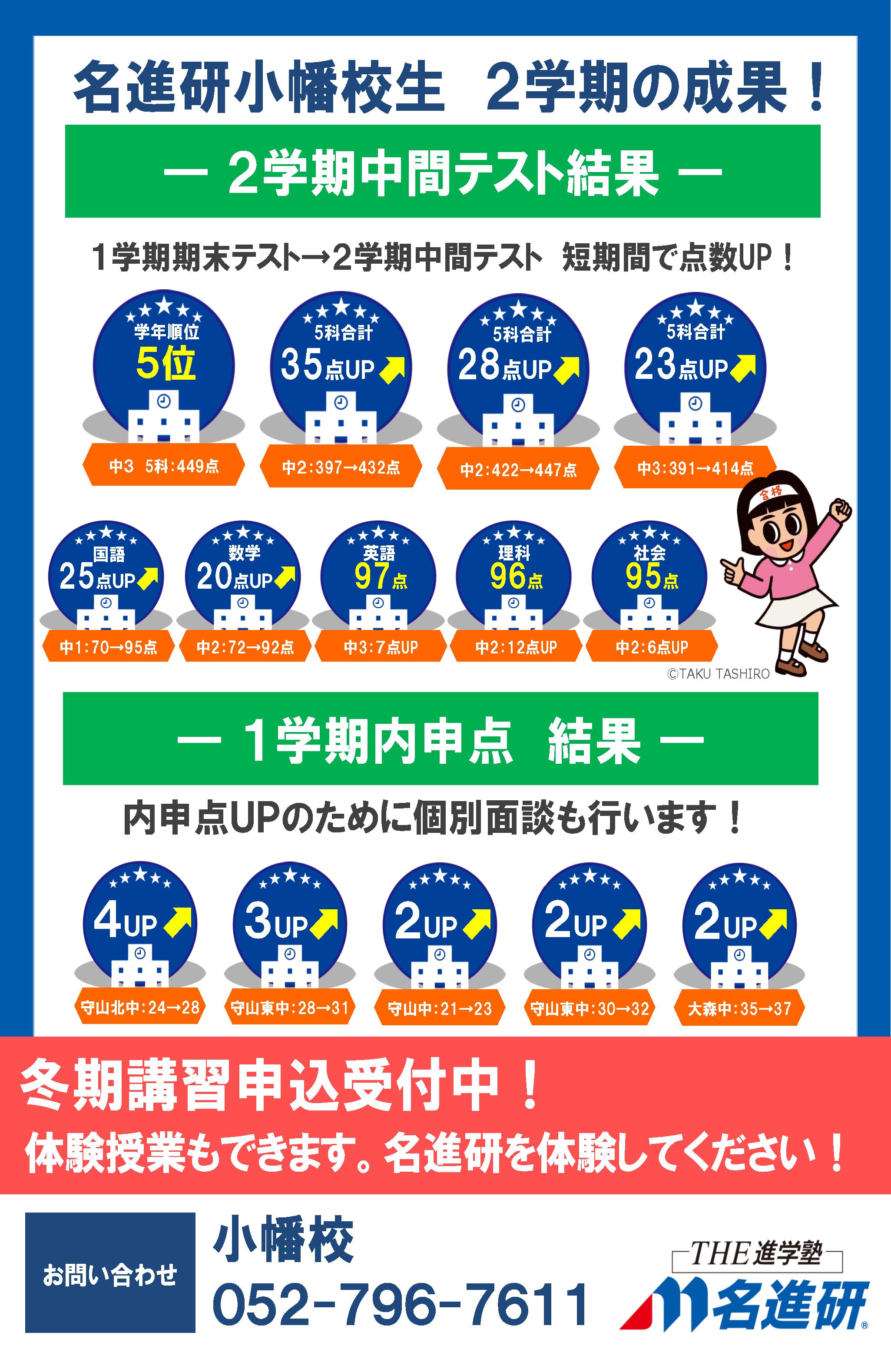 【高校受験コース】2学期中間テスト結果!