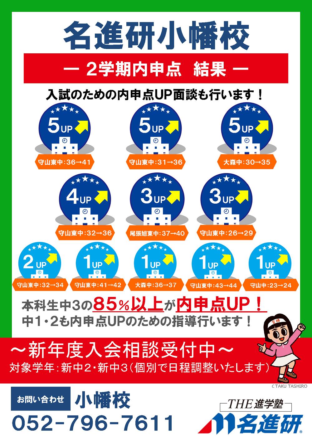 【高校受験コース】2学期内申点結果!